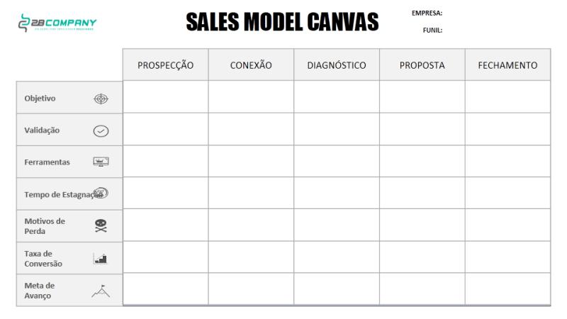 sales-model-canvas