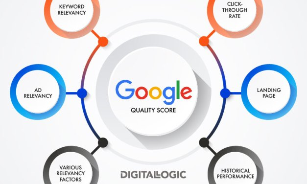 Quality Score: How Quality Score Works with Google