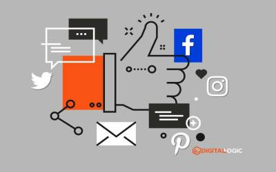 What Is A Social Media Campaign?