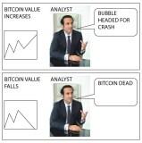 «Время покупать» — диванный анализ