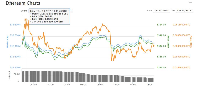 Бинарные опционы стартовый капитал-8