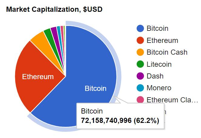 bitcoin tirgotājs katara bitcoin peļņa baldini kādā kriptogrāfijas valūtā man vajadzētu ieguldīt