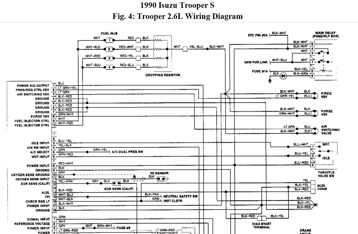 Isuzu Bighorn Wiring Diagram