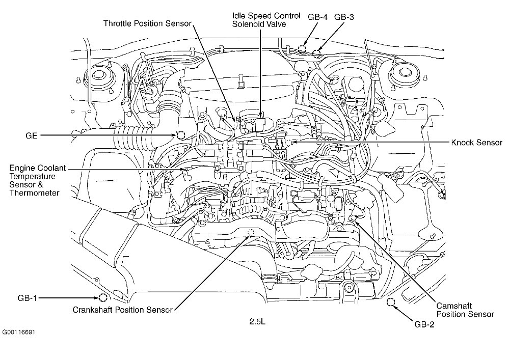 2002 Subaru Legacy B4 Injectors Or Wiring: I Recently