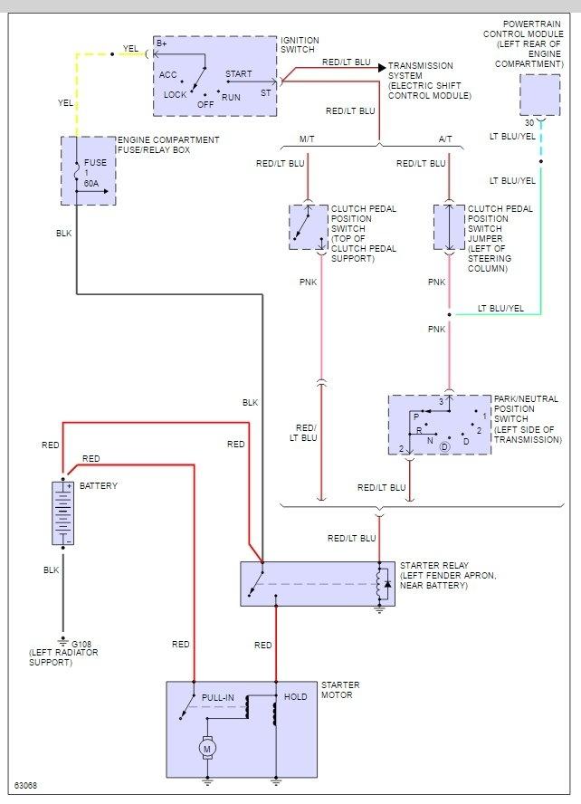Mazda B Starter Solenoid Wiring Diagram