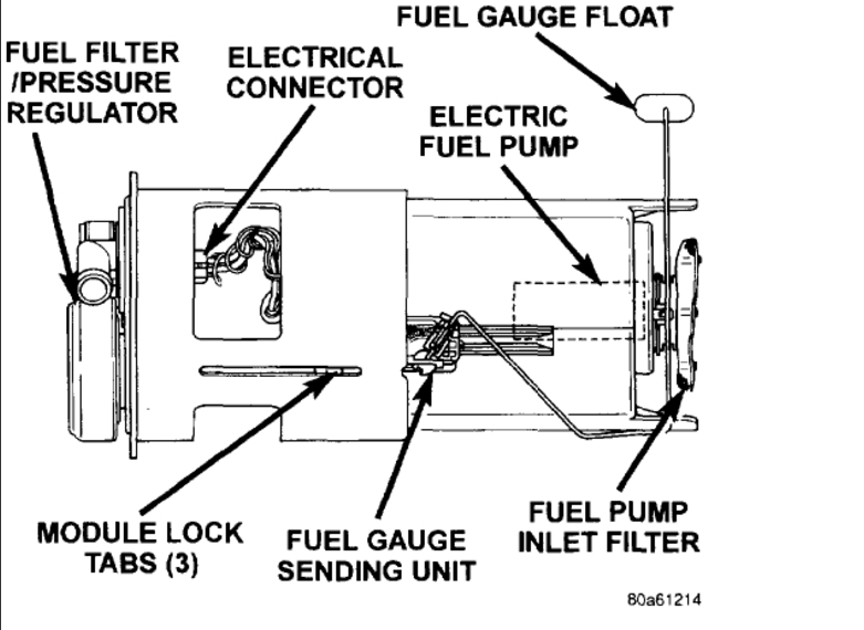 Fuel Filter Location: How Do I Change A Fuel Filter On A