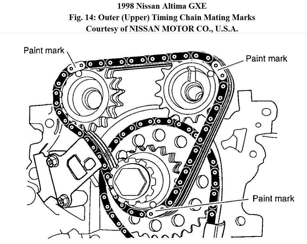 Timing Chain Marks Four Cylinder Front Wheel Drive
