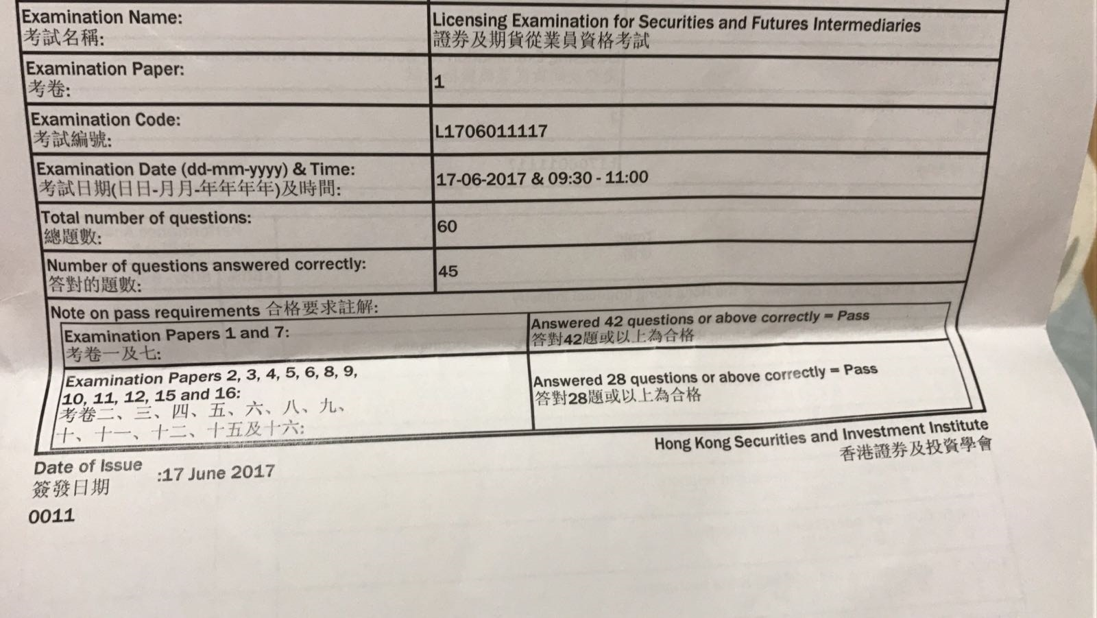 MHC 17/6/2017 LE Paper 1 證券期貨從業員資格考試卷一 Pass