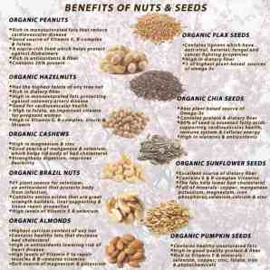 Benefits of Nuts & Seeds