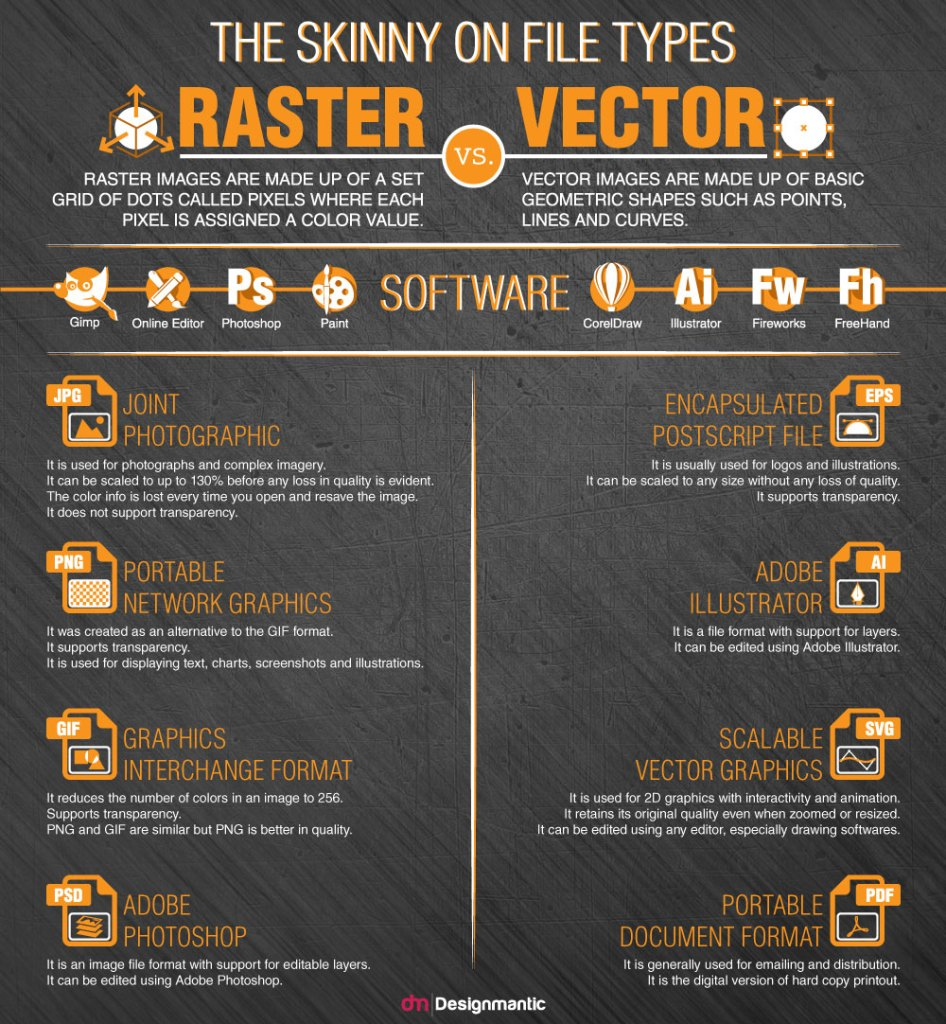 File-Types-Raster-vs-Vector