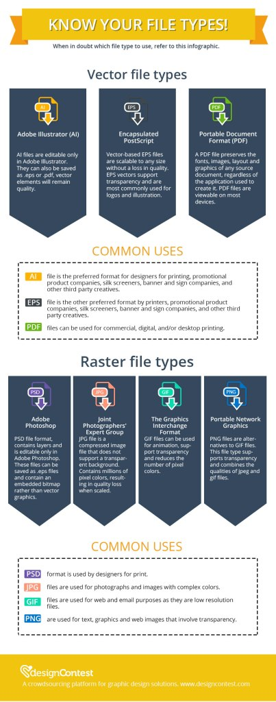 Know-Your-File-Types-infographics-with-DesignContest-22