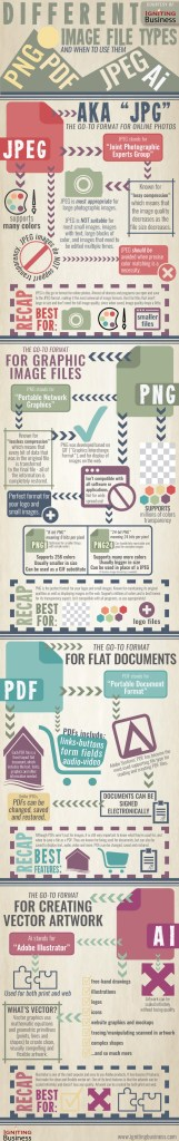 filetype infographic