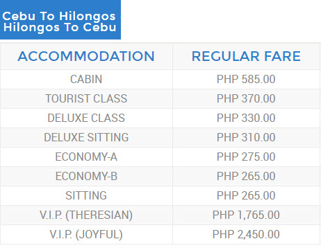 Roble Shipping Rates Hilongos