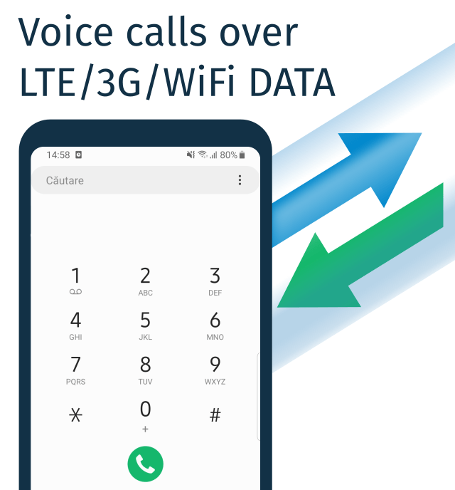 2Greet enables voicecalls over LTE, 3G and WiFi Data