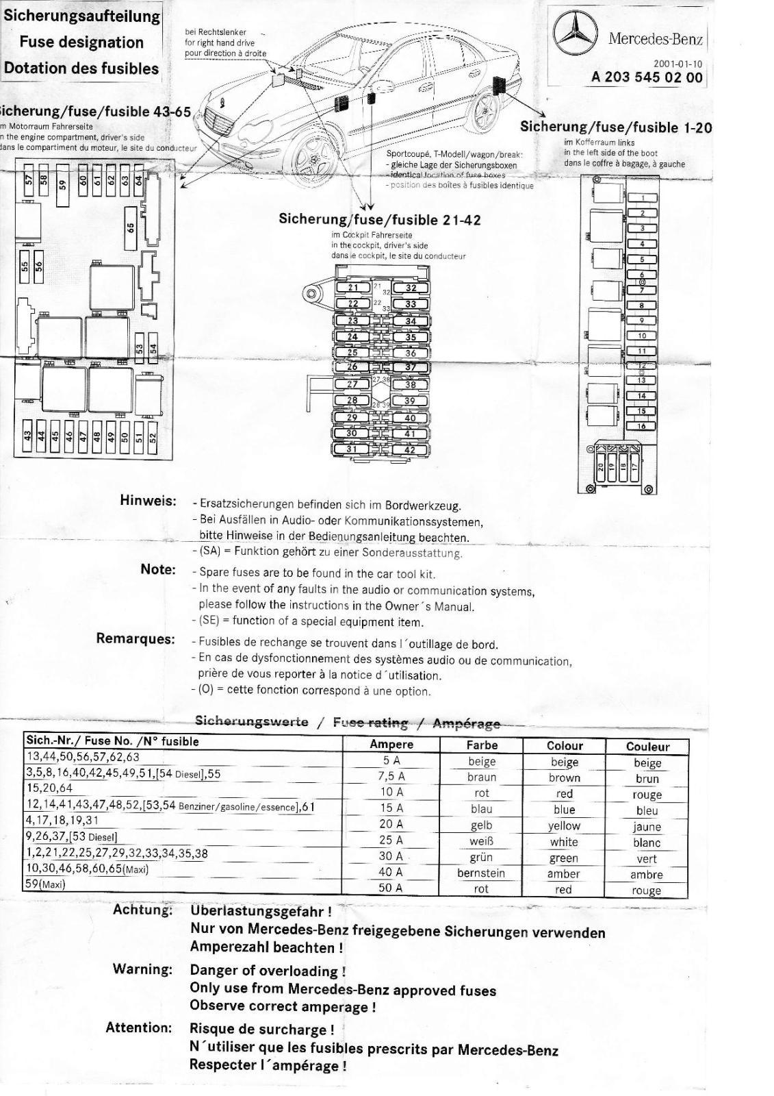 W203 Diagrama De Fusiveis