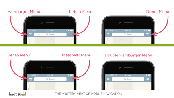 Using Standard Icons on Mobile Websites