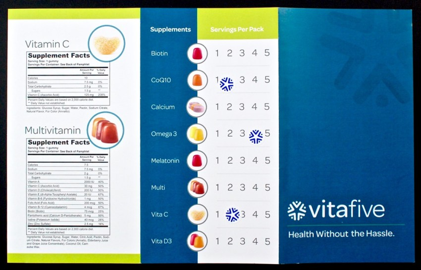 Vitafive review