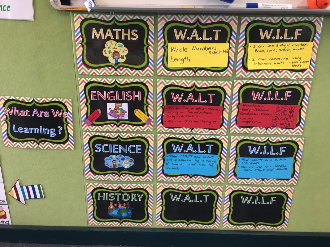 Visible Learning In 2l