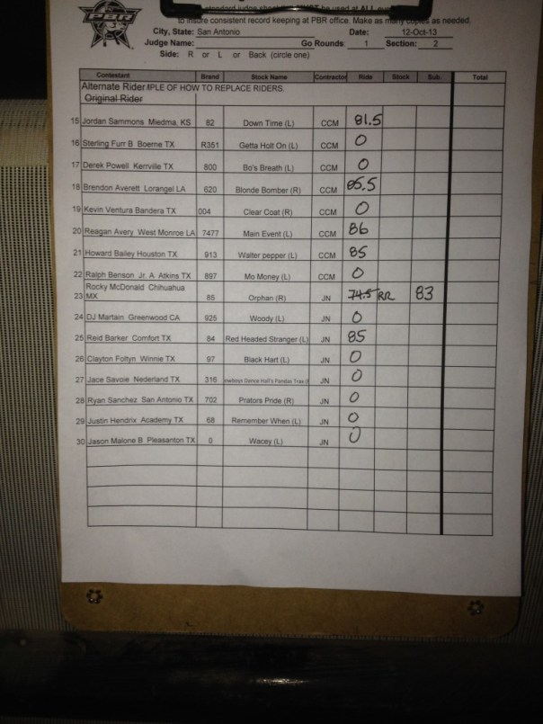 PBR @ CBD Section 2 Scores - 11/16/13