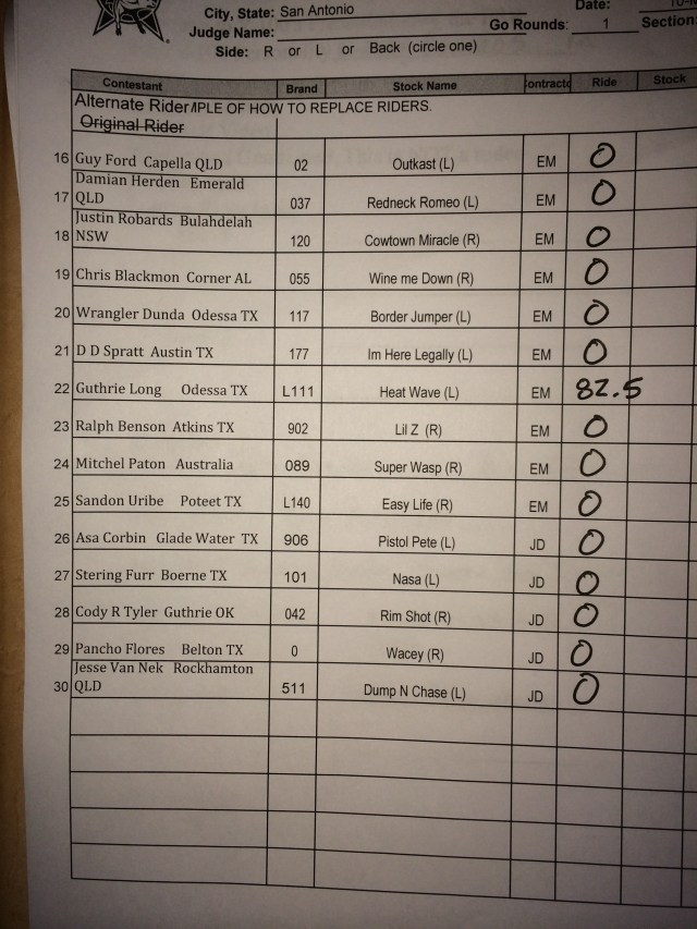 Section 2 Results PBR @ CBD 5/10/14