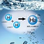 水素・水素水を知ろう「驚きの還元力」