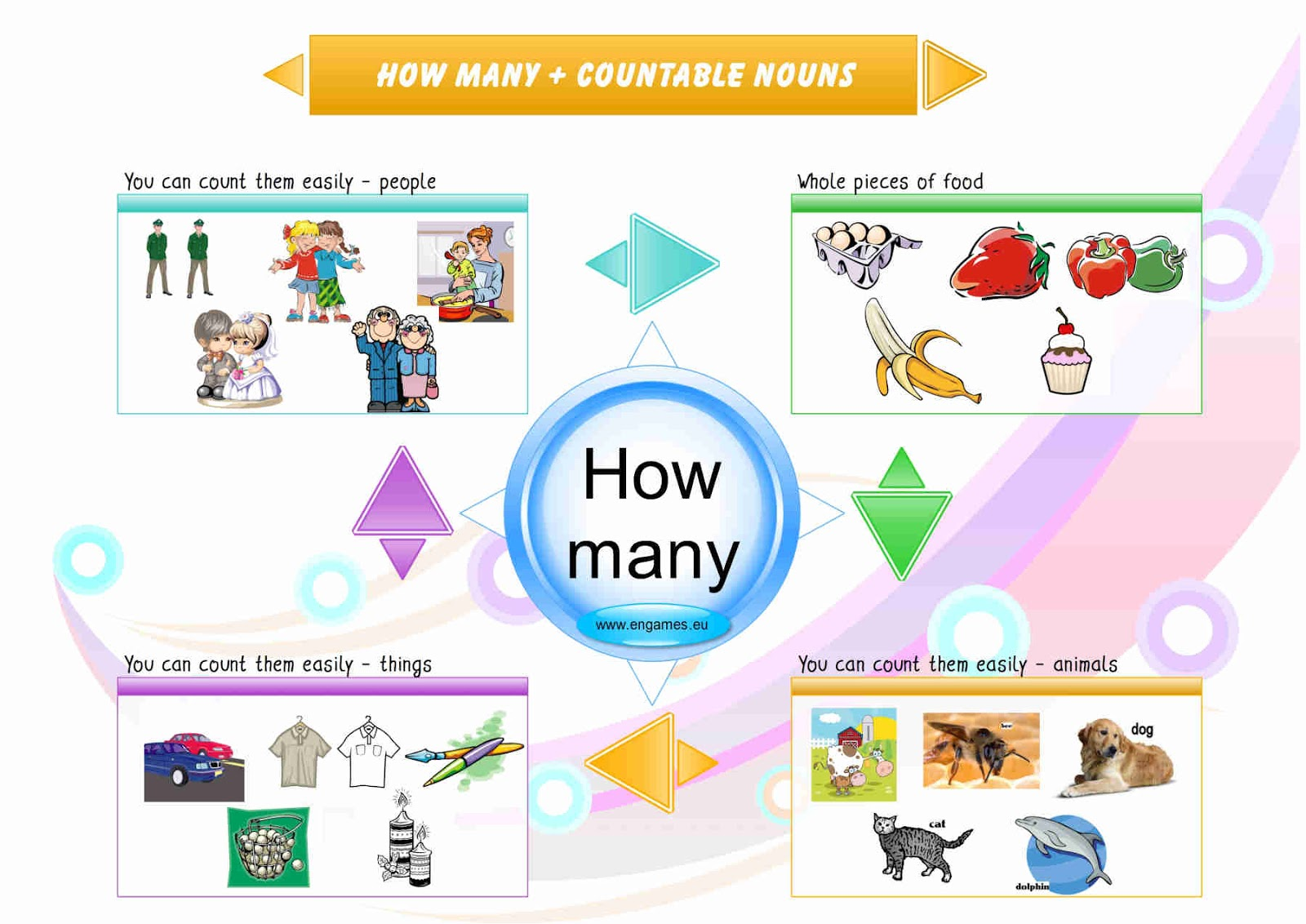 How Many How Much Countable Uncountable English 4oep