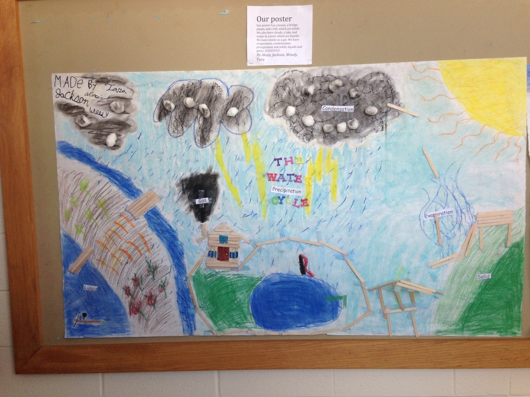 Inquiry Fair Water Cycle Projects