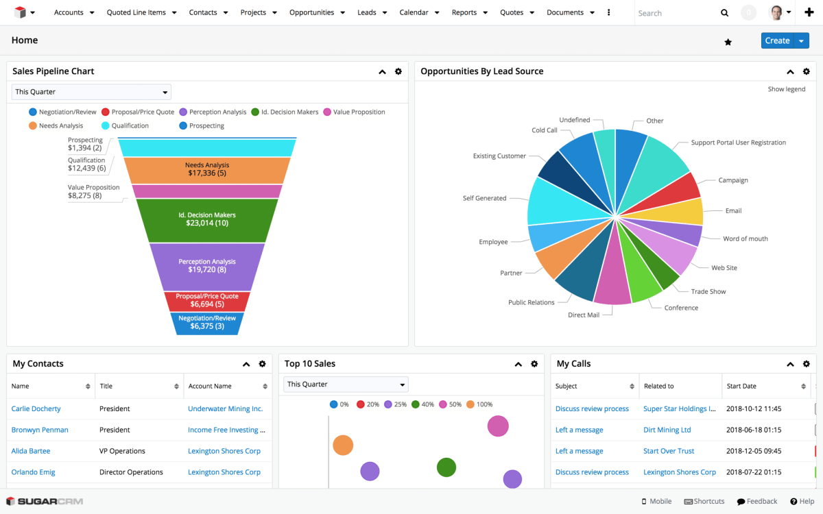 sugar sell crm dashboard