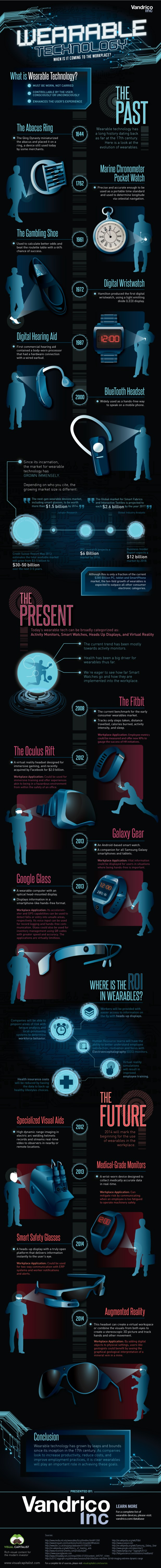 wearable-technology-infographic