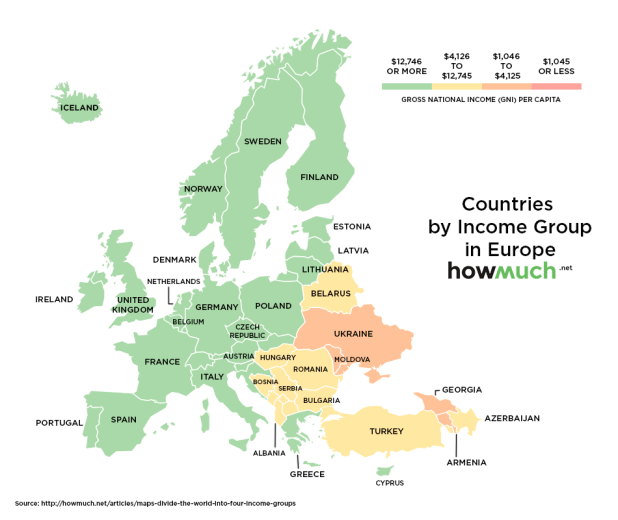 Income groups in Europe