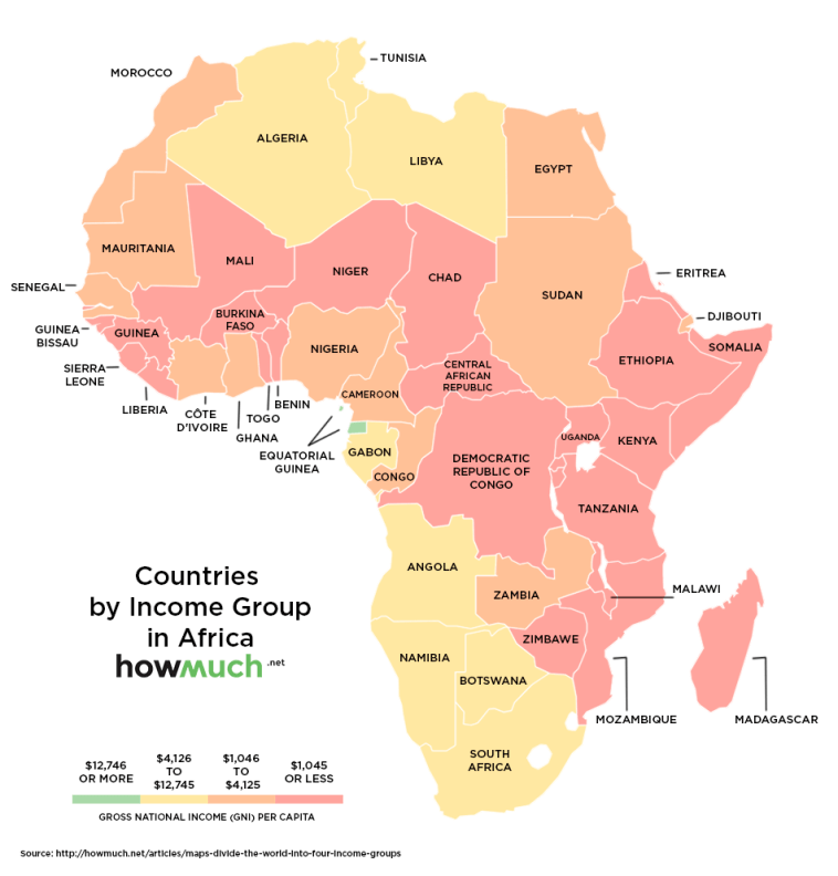 Income groups in Africa