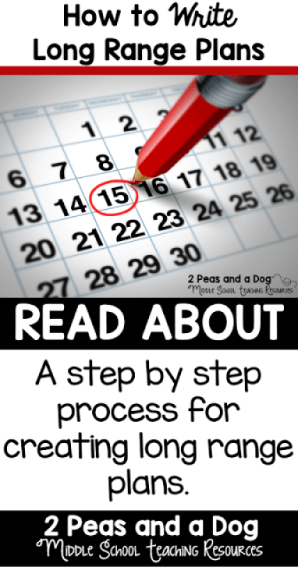 It is important that teachers plan with the end in mind, and not just day by day lesson plans. This blog post by 2 Peas and a Dog will walk you step by step through the process of writing long range plans sometimes referred to as a scope and sequence. Free middle school long range plans also provided as a guide to help with the writing and planning process.