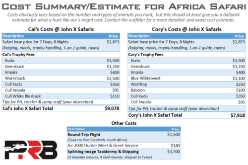 Cost Estimate for Africa Safari