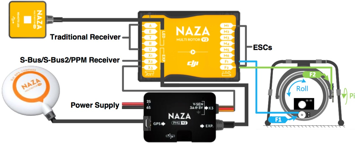 Naza M V2 Wiring Diagram | Repair Manual Naza Wiring Diagram on