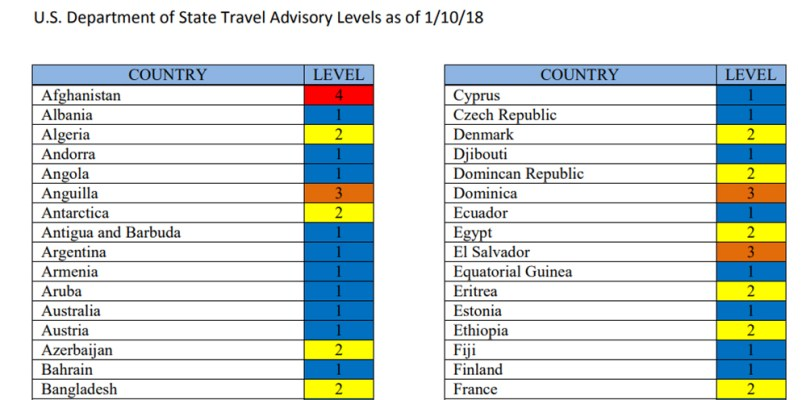 Us State Department Travel Alerts Egypt Lifehacked1st Com
