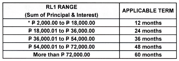 SSS-Loan-Restructuring-Program-2016-2017