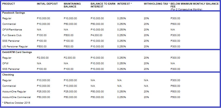 metrobank-savings-account