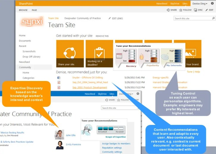 Content_and_Expertise_Discovery_Recommendations_in_SharePoint_2013_business_critical