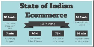 state-of-ecommerce.png