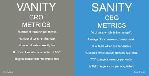 vanity-sanity-conversionconference2015