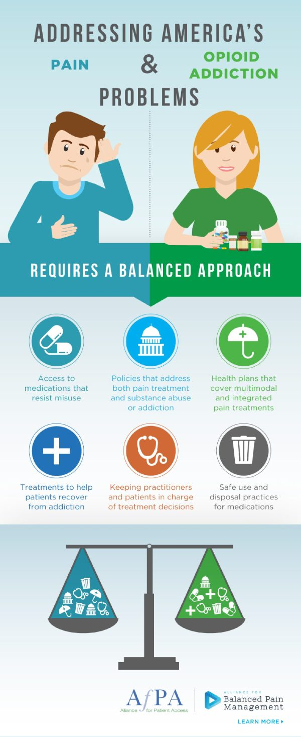 Resources – Alliance for Balanced Pain Management