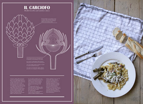 Herbarium Taste: An Educational Food Design Project by Valentina Raffaelli in news events art Category