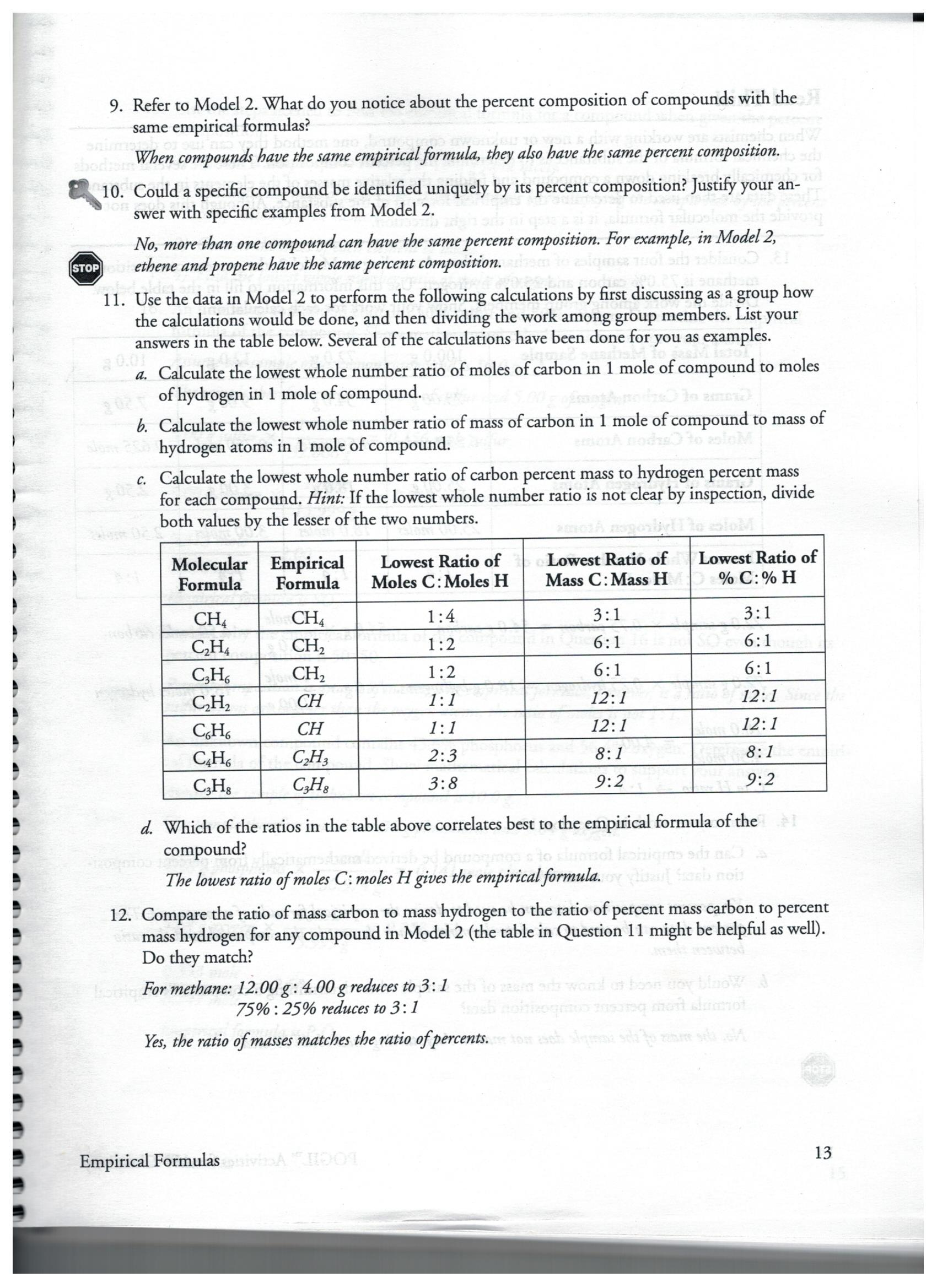 Empirical Formula And Molecular Formula Worksheet Pogil