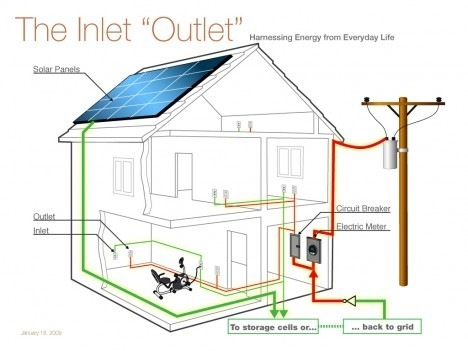 electrical house wiring 500x500?resize=468%2C351&ssl=1 electrical wiring diagrams household the best wiring diagram 2017  at bayanpartner.co
