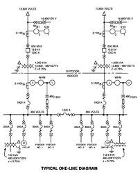 single line diagram for house wiring wiring diagram single phase house wiring diagram auto