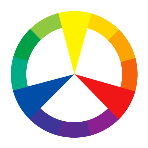 A color wheel displaying the primary colors; red, blue, and yellow