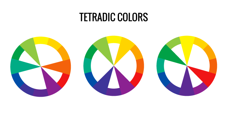 Traditional Color Schemes The Ultimate Guide To Color Theory For - Color wheel color schemes