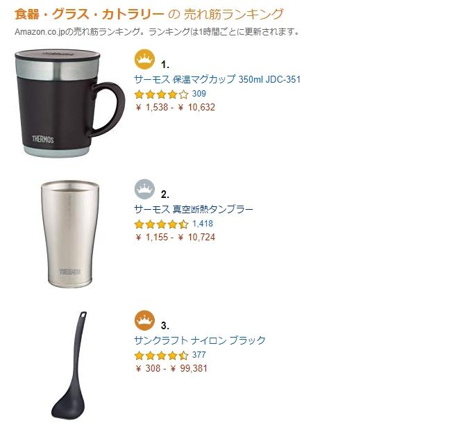 Amazon 売れ筋 食器・グラスランキング