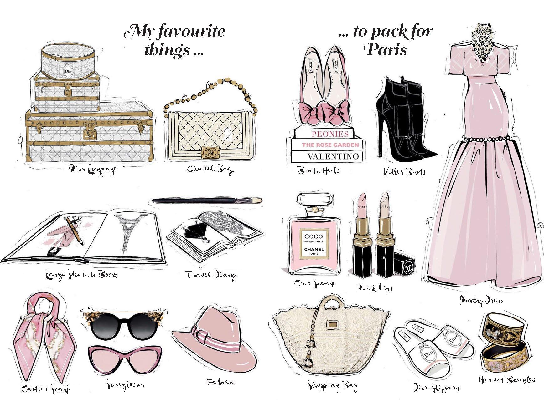Fashion Book Cover Review ~ Book review paris through a fashion eye by megan hess