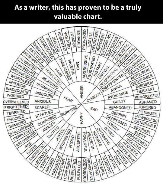 Neat writing tool!